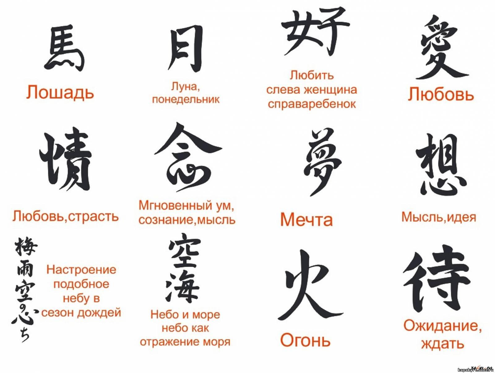 Надписи для тату с переводом на корейском